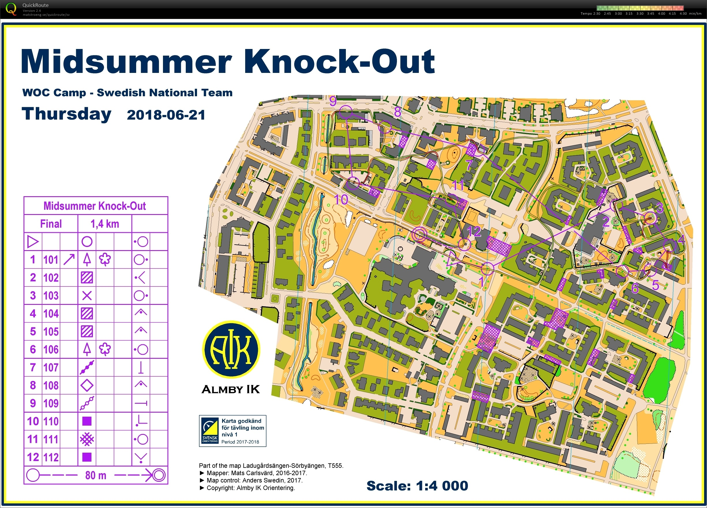 Midsummer Camp Örebro: Knock-Out Sprint (Final) (2018-06-21)